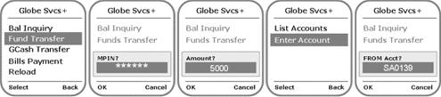 BPI-Globe SMS fund transfer 1