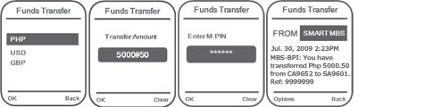 BPI-Smart SMS fund transfer 2