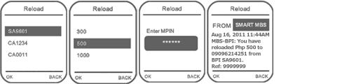BPI-Smart SMS prepaid reload 2